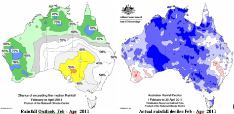 Rain Outlook Feb-Apr 2011