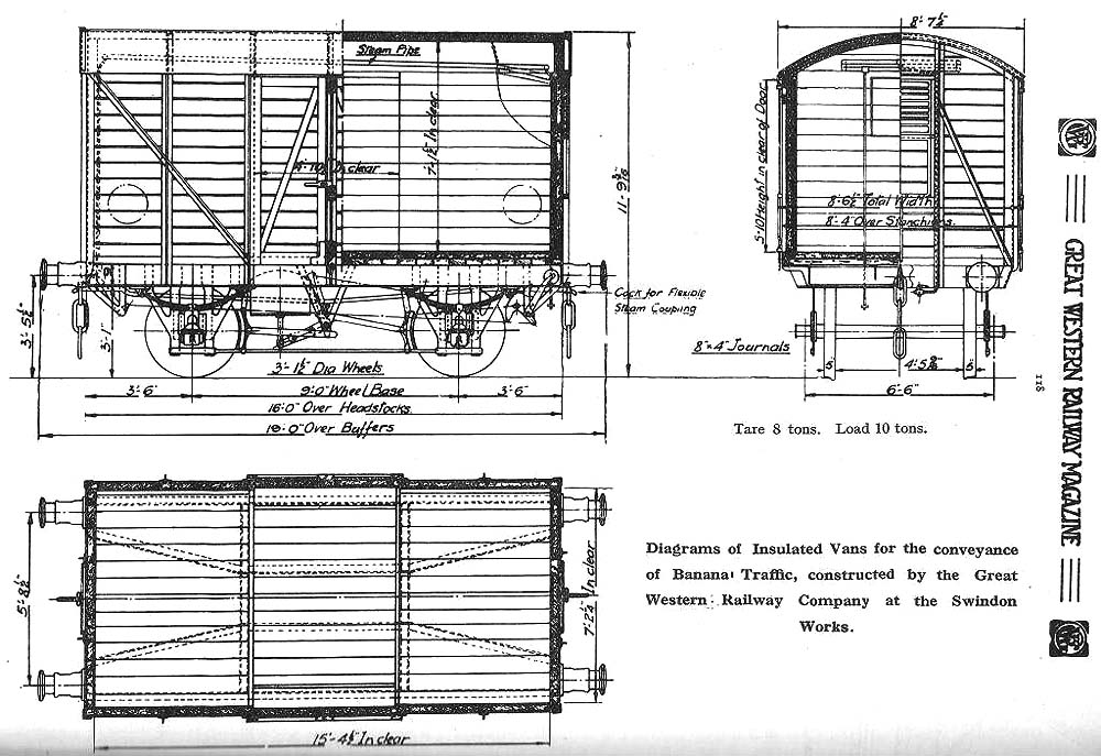 Moor Street Station: Diagram of an insulated Van for the