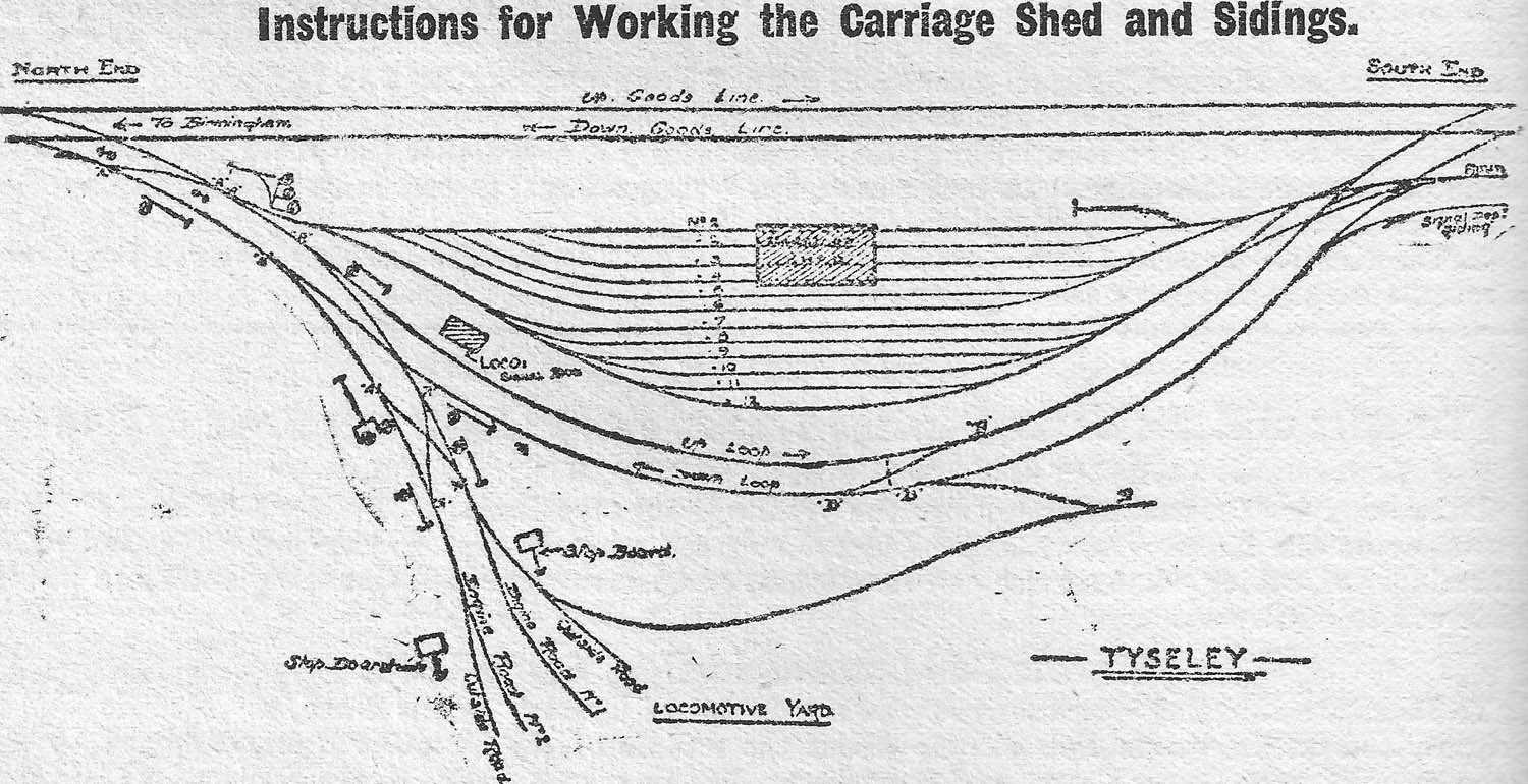 Tyseley Shed Diagram With An Extract From Gwr Birmingham