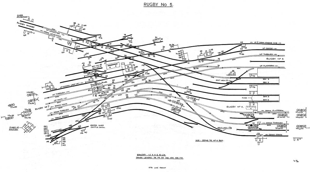 medium resolution of rugby no 5 signal cabin s track diagram showing the junction with the former midland branch to