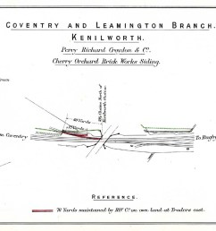 lnwr trackplan of cherry orchard brickworks siding at kenilworth on the nuneaton to leamington line [ 1500 x 787 Pixel ]