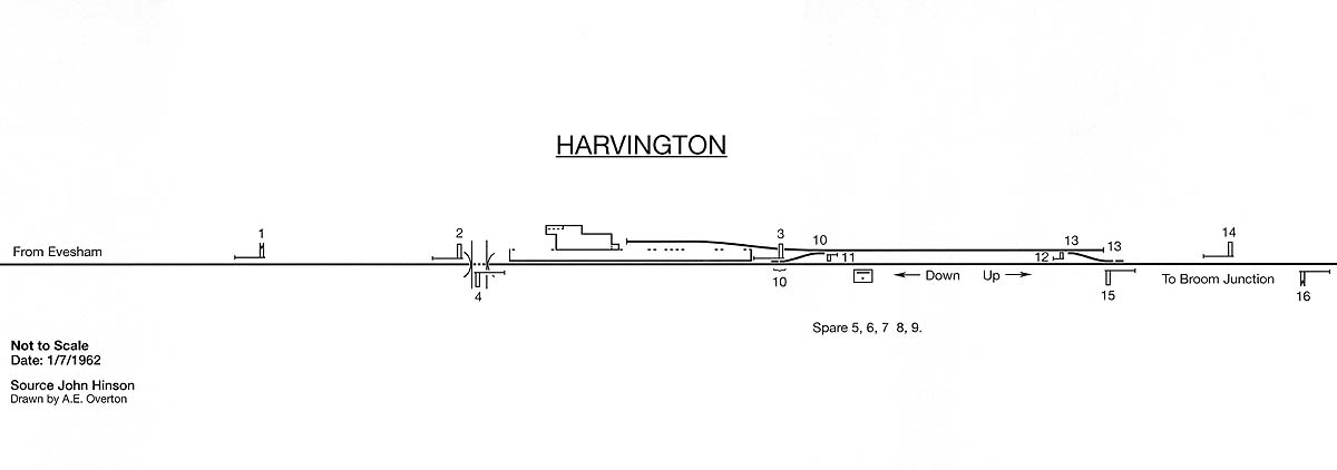 Harvington Station: Schematic Signalling Diagram showing