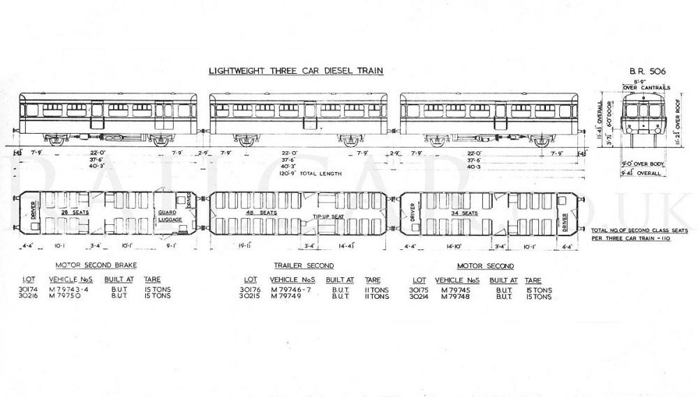 medium resolution of railcar experimental prototypes misc railcar319