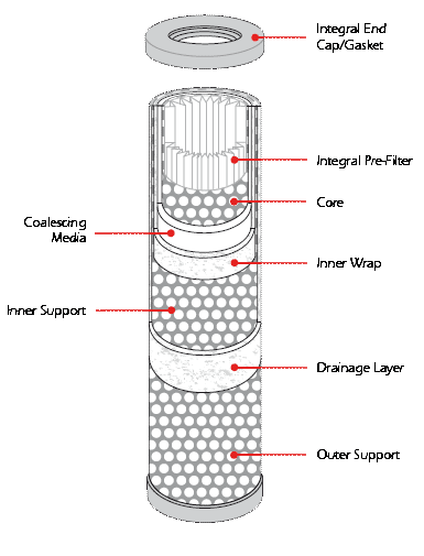 peco fuel filter element fg 36 filter