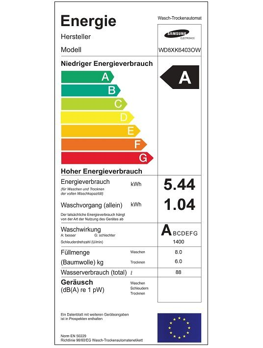 EU-Energielabel bei Waschtrocknern » Waschtrockner-Test.org