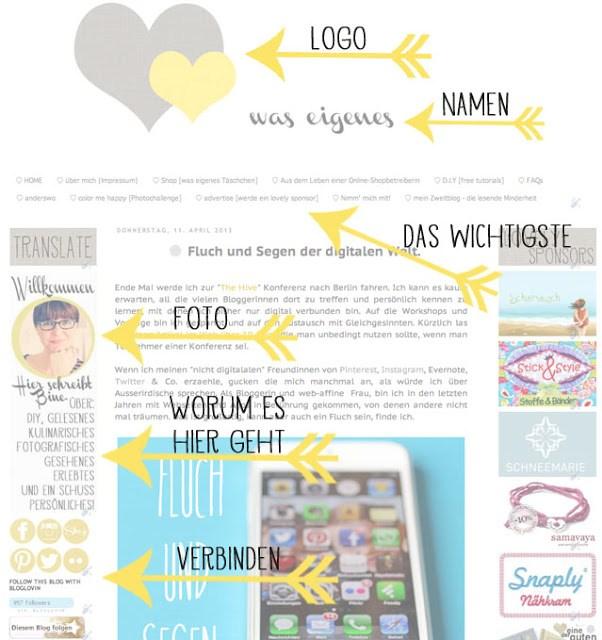 Blogdesign | social media Kanäle | Profilbild | waseigenes.com
