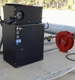 hot water pressure washer [ 1912 x 1425 Pixel ]