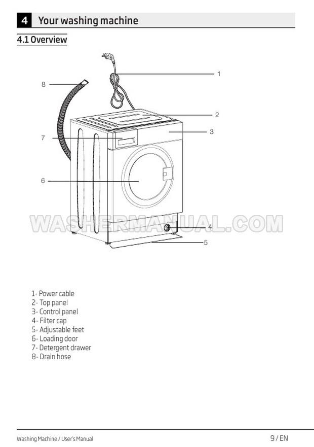 Beko WIR76540F1 Front Load Washing Machine User Manual