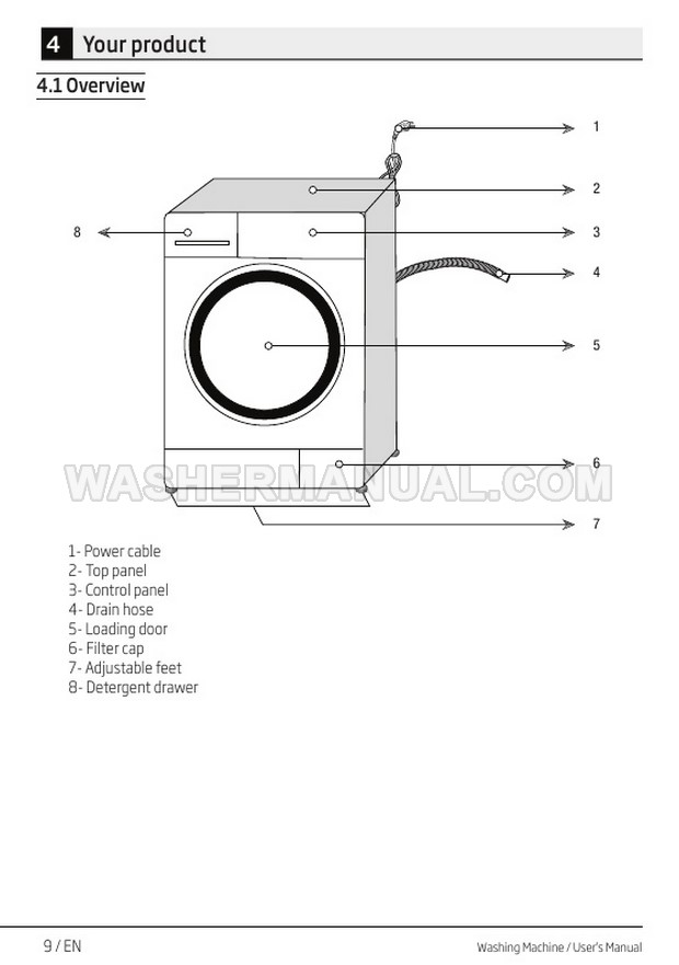 Beko WMB714422W Washer User's Manual