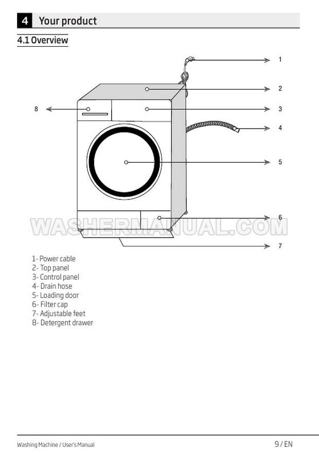 Beko WMB71543W Washer User Manual