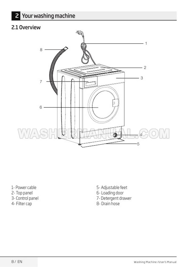 Beko WMI61241 Washer User Manual