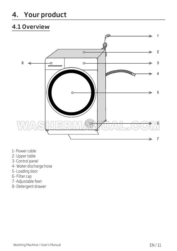 Beko WR84PB44D Washer User Manual