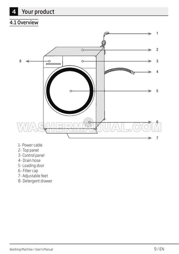 Beko WTB741R2W 7kg Washing Machine User Manual