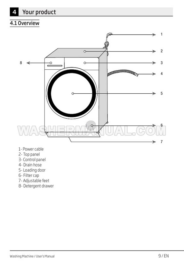 Beko WTB841R2W Front Load Washer User Manual