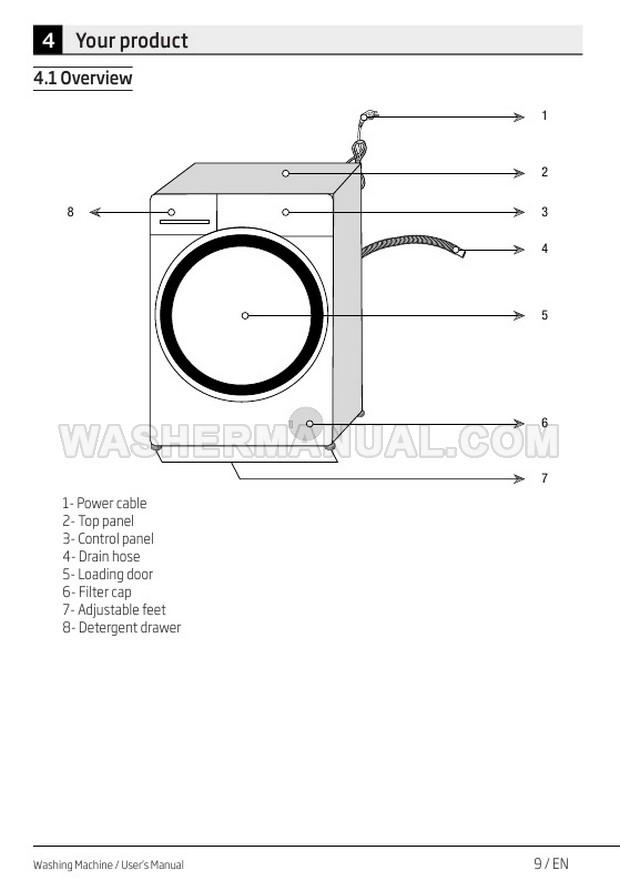 Beko WTG1041B2 Washing Machine User Manual