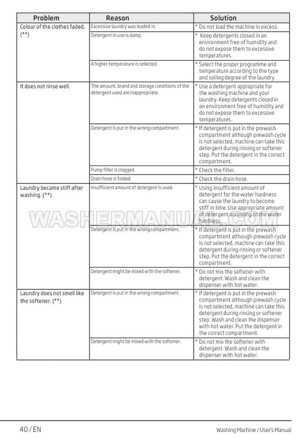 Beko WY85242 Front Load Washing Machine User Manual
