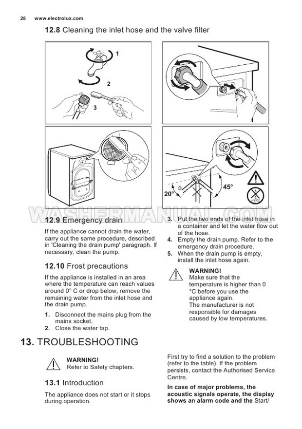 Electrolux EW6F4842AB PerfectCare 600 User Manual