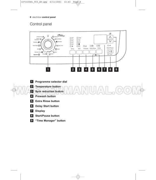 Electrolux EWF1083 Washing Machine User Manual