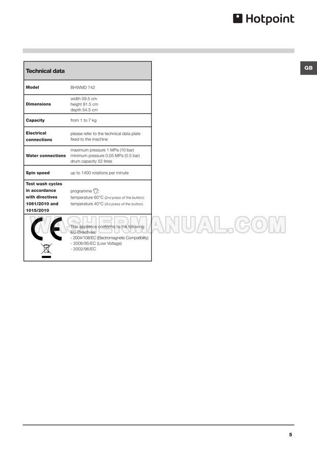 Hotpoint BHWMD 742 Integrated Washing Machine Instructions