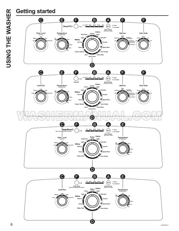 Hotpoint HTW240ASKWS Front Load Washer Owner's Manual