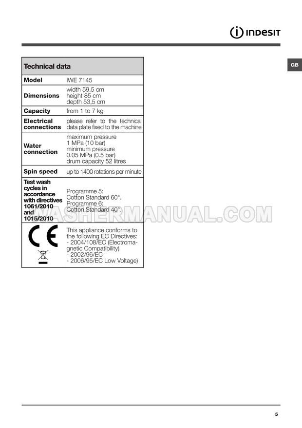 Indesit IWE 7145 Front Load Washing Machine Instructions