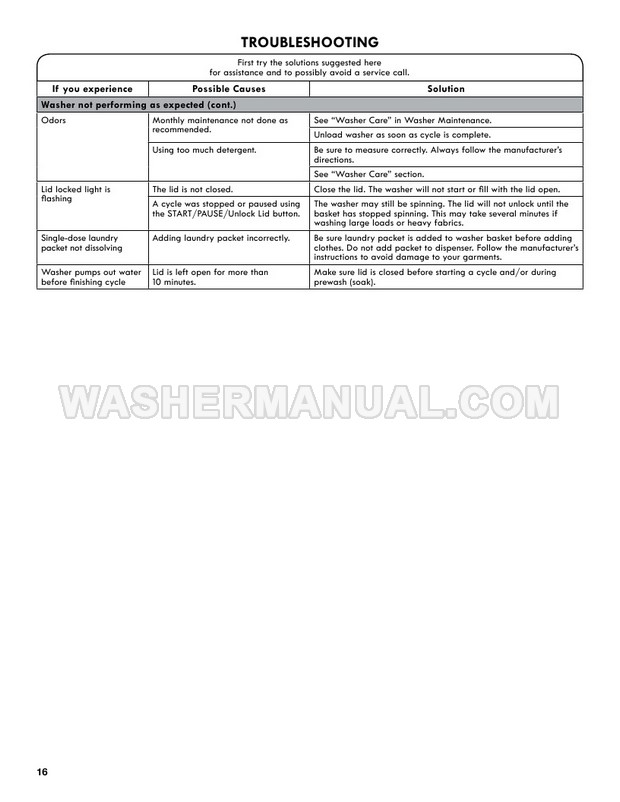Kenmore 20232 Washer Use & Care Guide