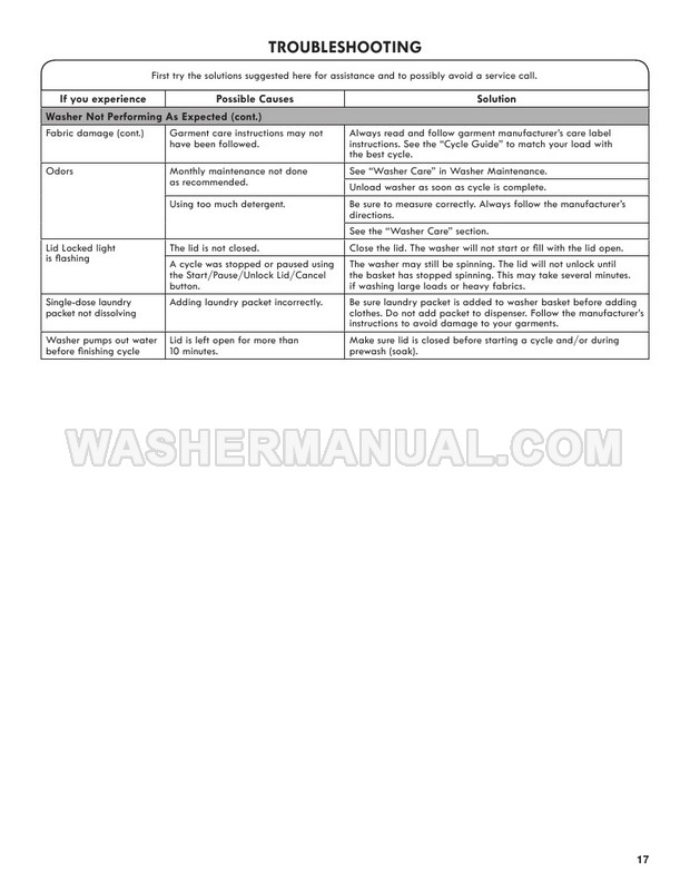 Kenmore 20362 Top Load Washing Machine Use & Care Guide