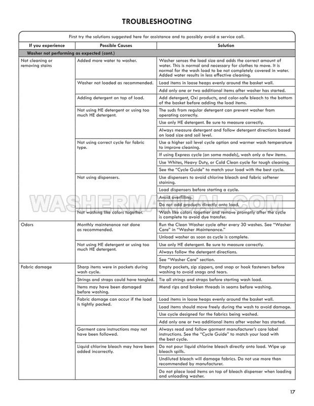 Kenmore 20372 Washing Machine Use & Care Guide