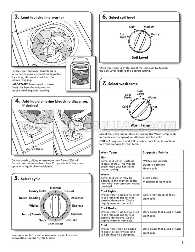 Kenmore 25122 Top Load Washer Use & Care Guide