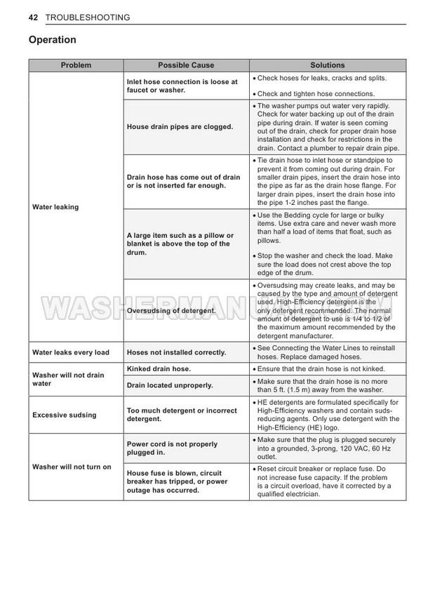 LG WM3460CV Washer Owner's Manual
