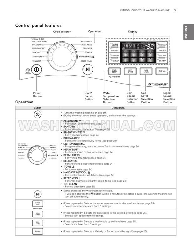 LG WM3470HVA Front Load Washing Machine Owner's Manual