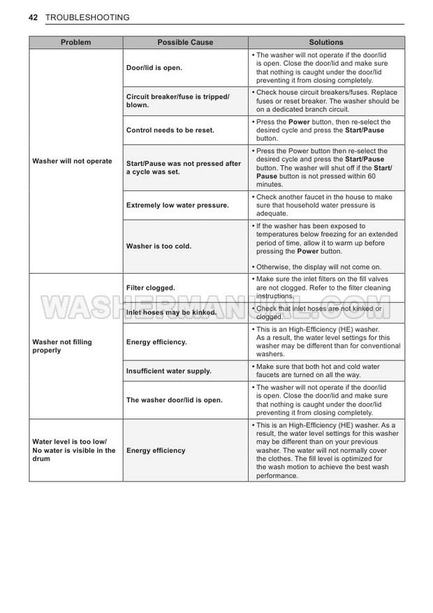 LG WM8100HVA Washing Machine Owner's Manual