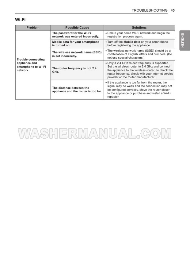 LG WT7300CW Washing Machine Owner's Manual