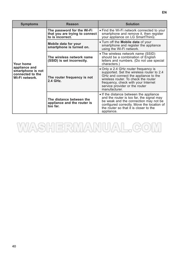 LG WTG6530W Owner's Manual