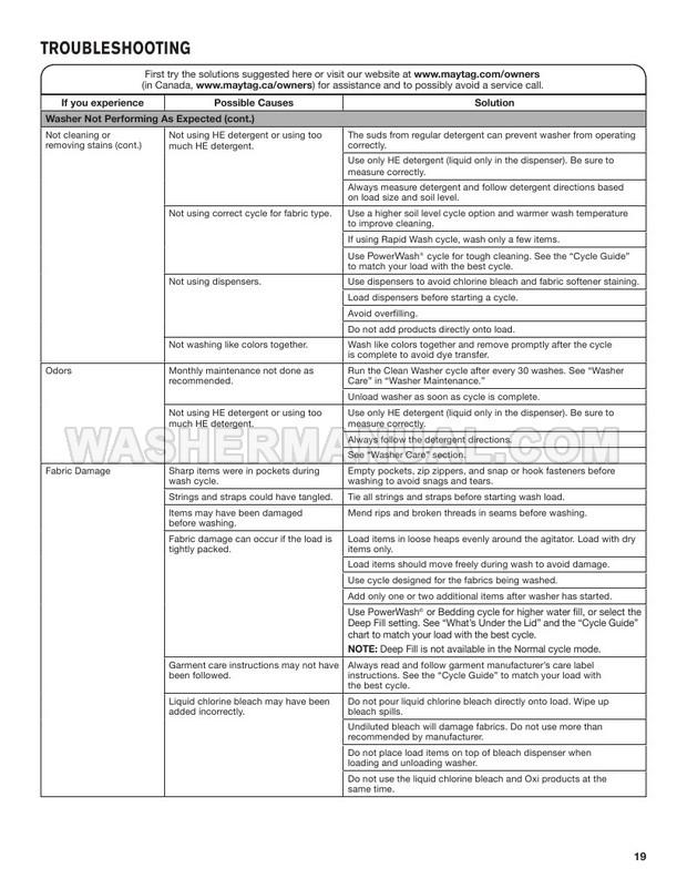 Maytag MVWB965HW Washing Machine Use and Care Guide