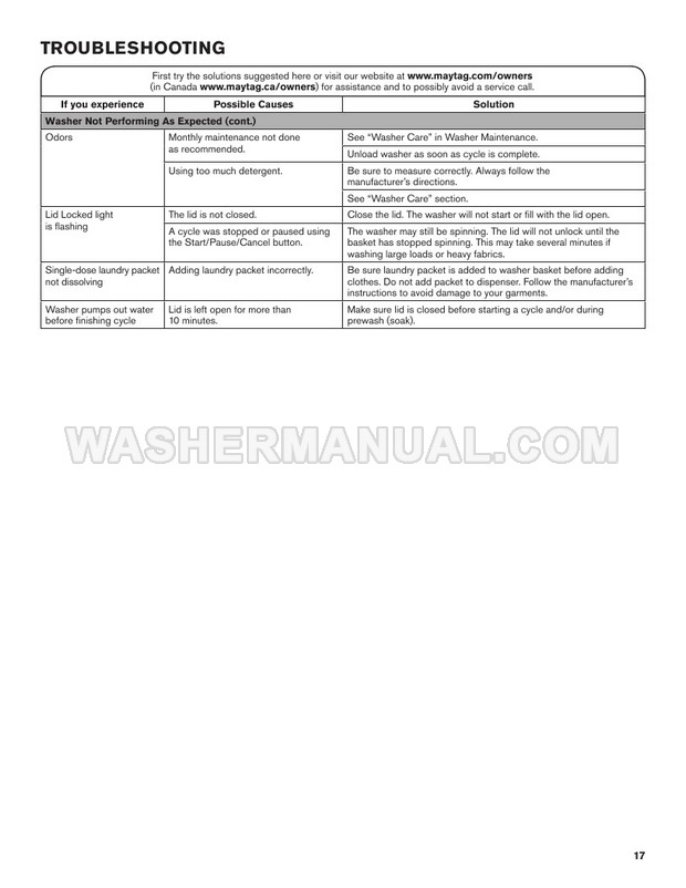 Maytag MVWC465HW Washing Machine Use and Care Guide