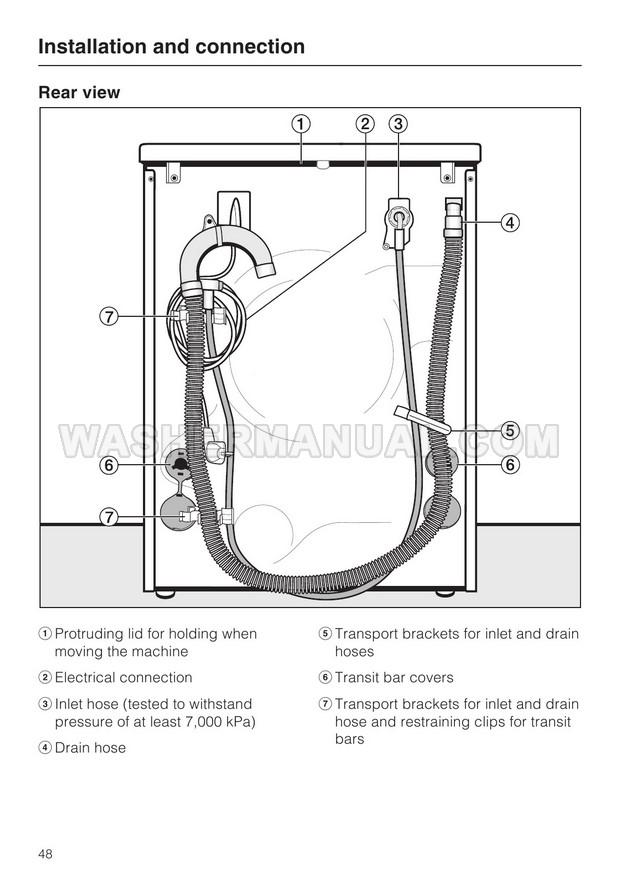 Miele W 1913 Washing Machine Operating Instructions