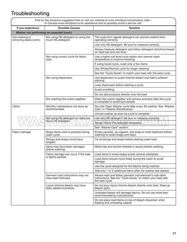 Whirlpool WTW8500DC Washer Use & Care Guide