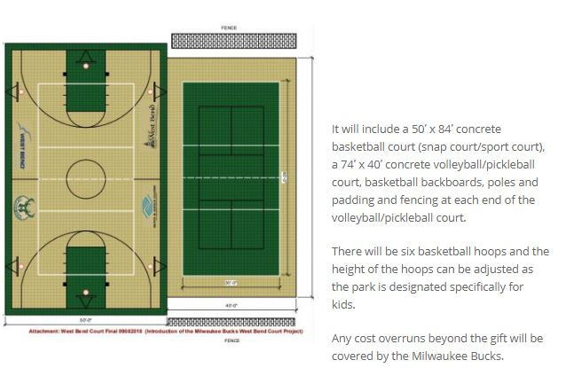 Diagram of the sportscourt/sports complex at Regner Park in West Bend.