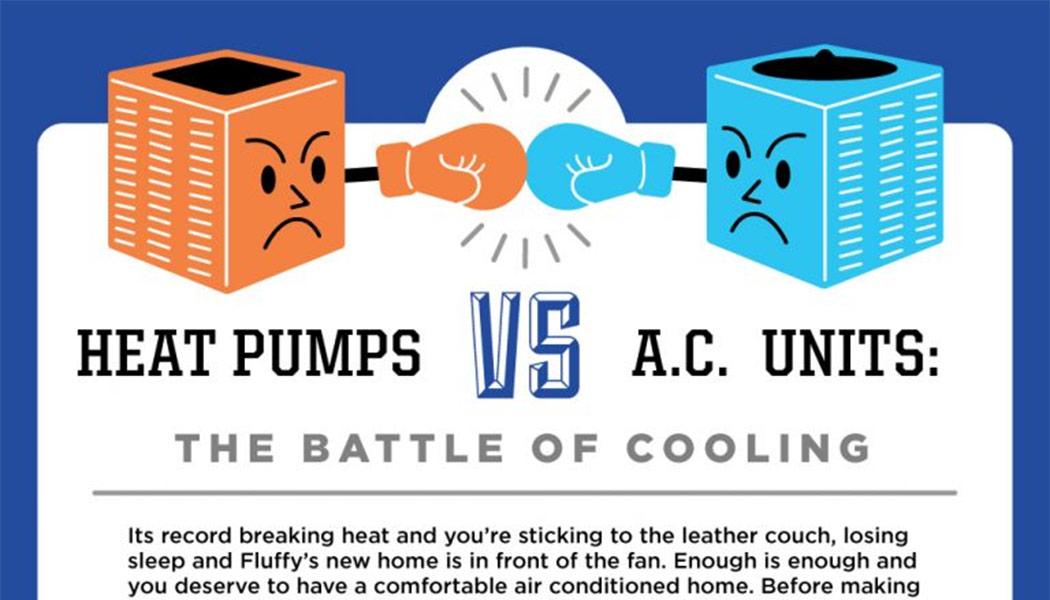 york heating and air conditioning wiring diagrams narva 5 pin rocker switch diagram heat pump : 34 images - | honlapkeszites.co