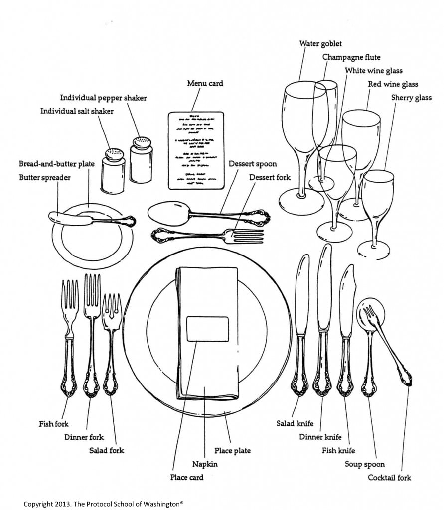 Free coloring pages of table manner