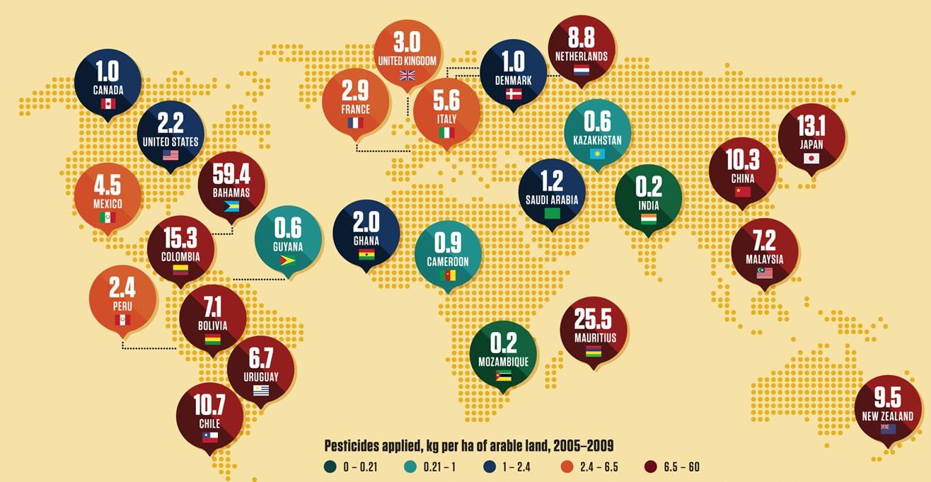 Loe lähemalt: http://www.washingtonpost.com/blogs/wonkblog/wp/2013/08/18/the-world-uses-billions-of-pounds-of-pesticides-each-year-is-that-a-problem/