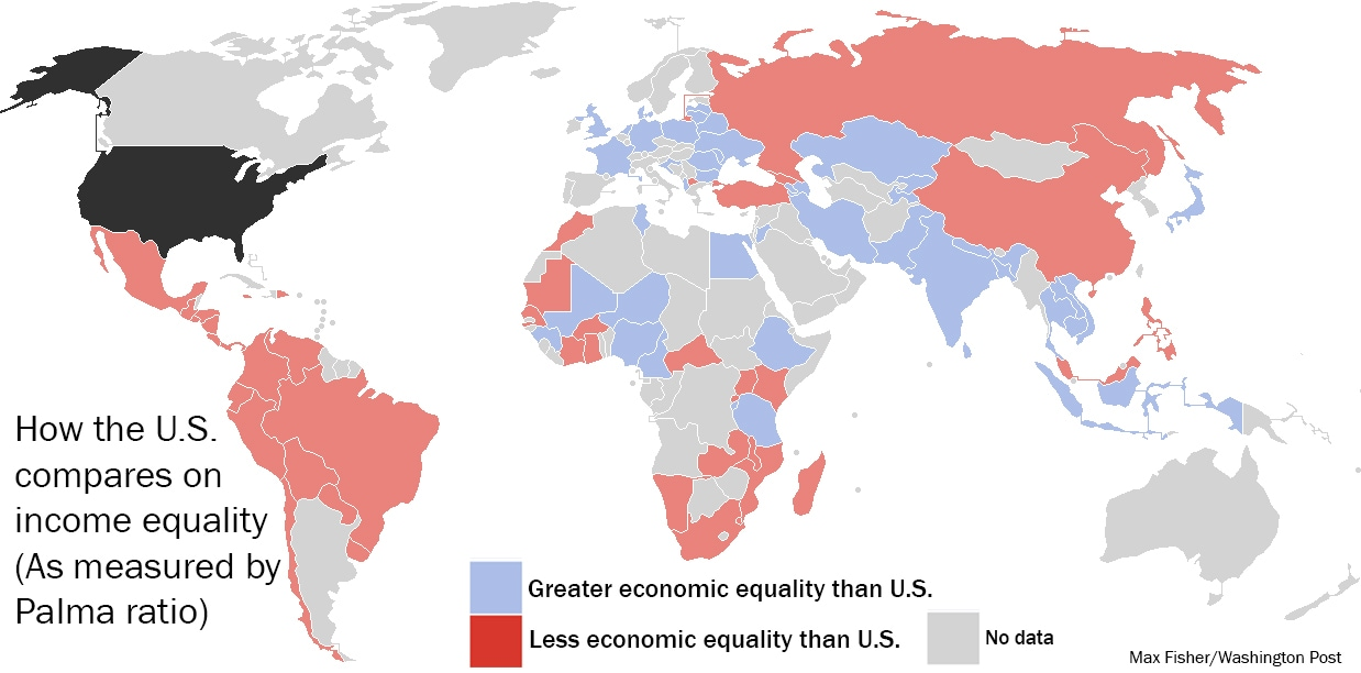 Blue countries have better income inequality than the U.S., red countries worse. Data: CGDev, DIIS (Max Fisher / Washington Post)