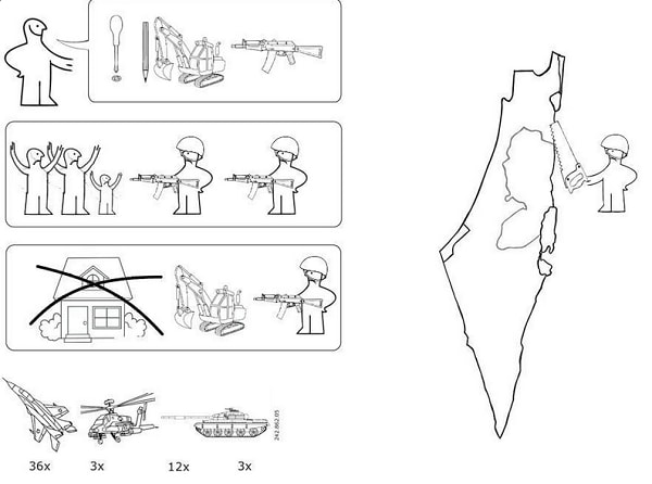 A satirical Ikea guide to the Israeli-Palestinian crisis