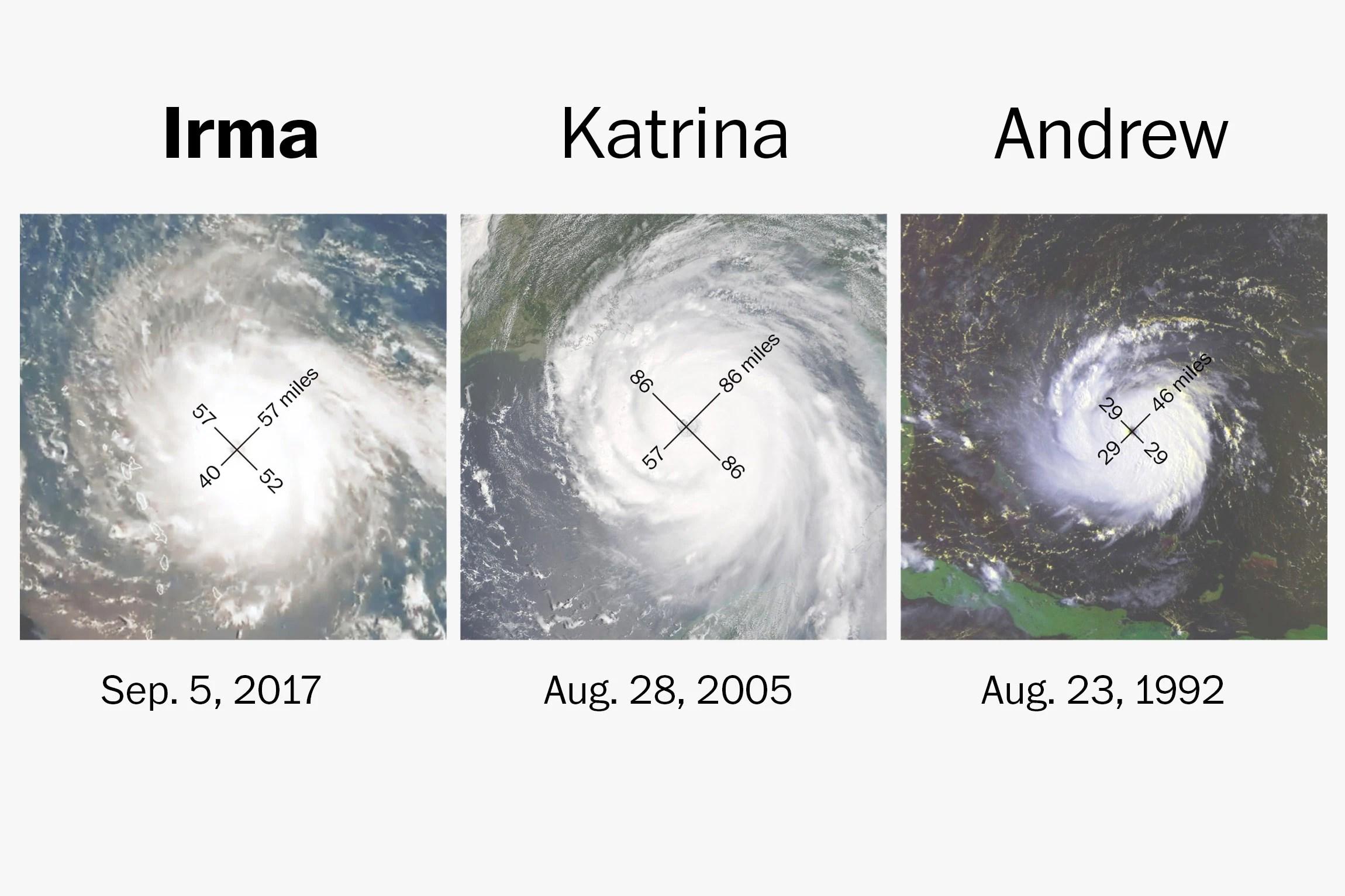 hurricane irma how big