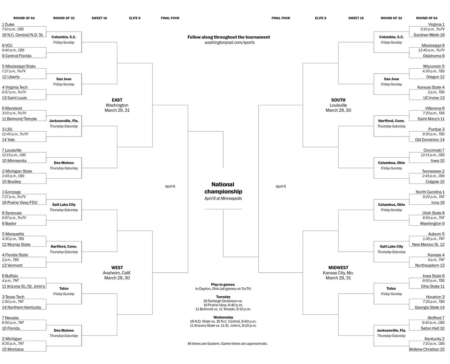 Ncaa Tournament Cheat Sheet Bracket Tips Upsets And More
