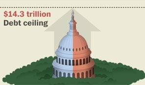 A guide to understanding the federal debt