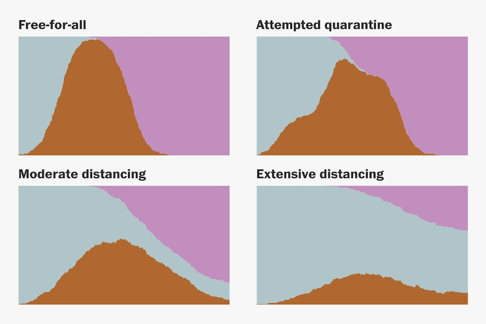 Why outbreaks like coronavirus spread exponentially, and how to ...