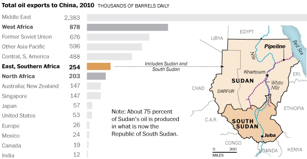 China walks political tightrope in Sudan