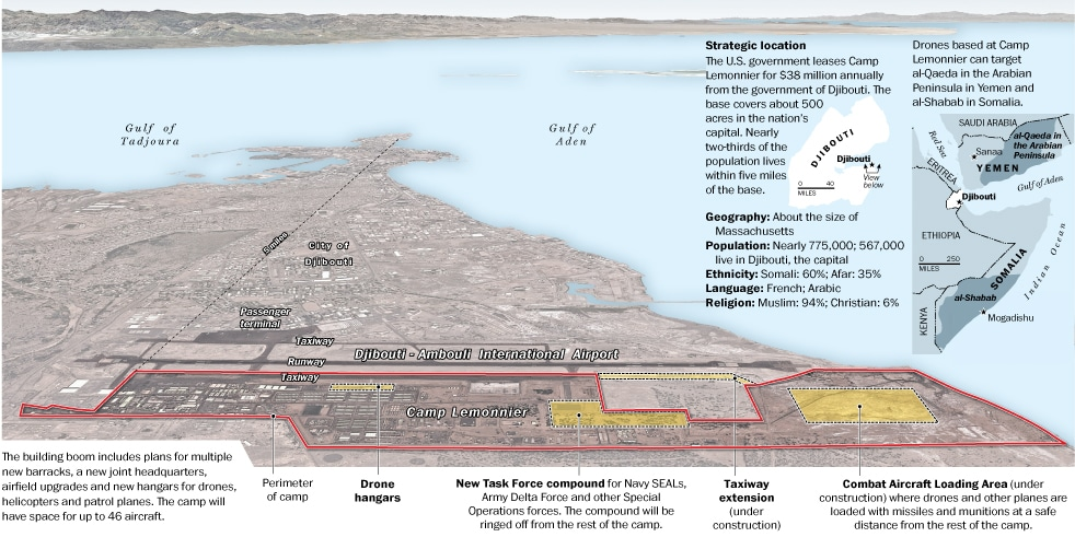 U S Drone Camp In The Heart Of Djibouti
